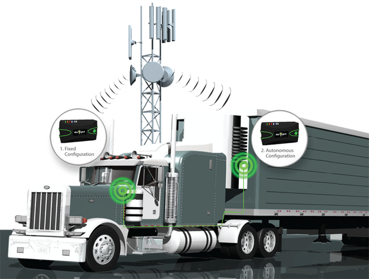 in these situations driver performance and location can also be monitored from the reefer ibright such as when the reefer trailer is being towed by a